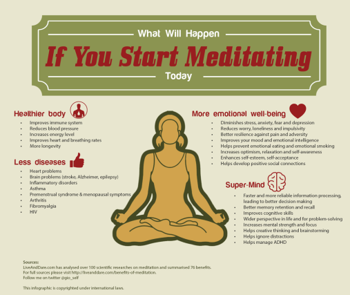 start meditating today.png